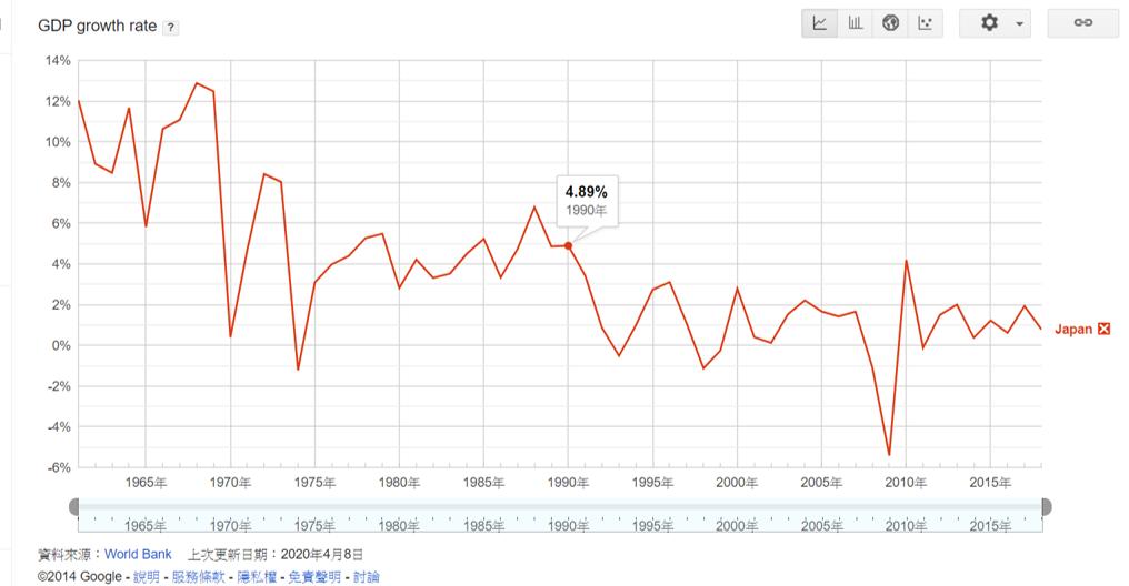 指數ETF_日本GDP