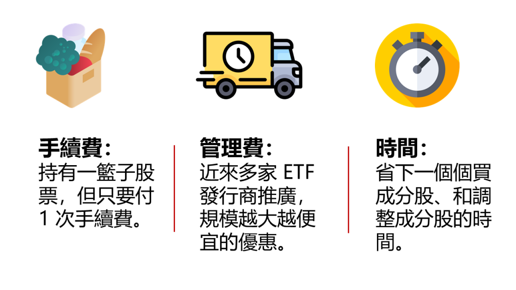 ETF成本